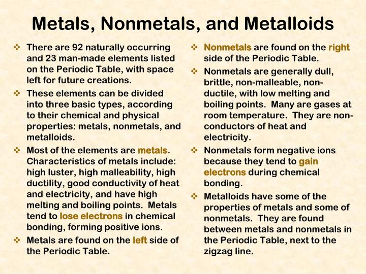There are 92 naturally occurring and 23 man-made elements listed on the Periodic Table, with space left for future creations.