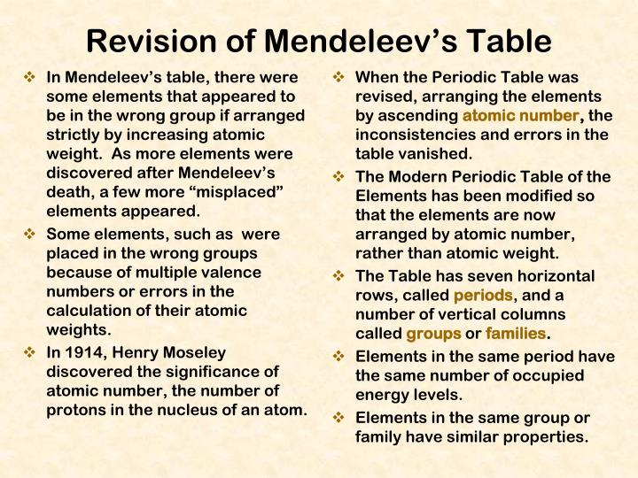 "In Mendeleev's table, there were some elements that appeared to be in the wrong group if arranged strictly by increasing atomic weight.  As more elements were discovered after Mendeleev's death, a few more ""misplaced"" elements appeared."