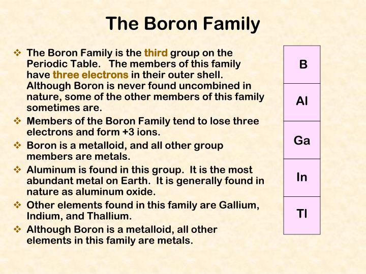 The Boron Family is the