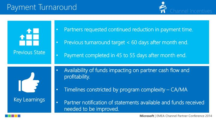 Payment Turnaround