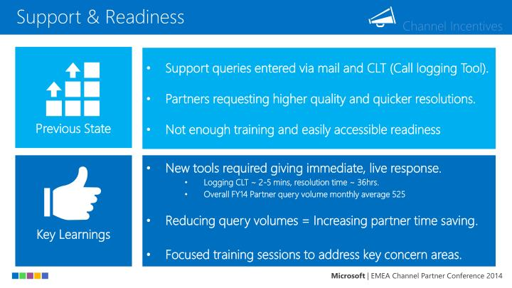 Support & Readiness