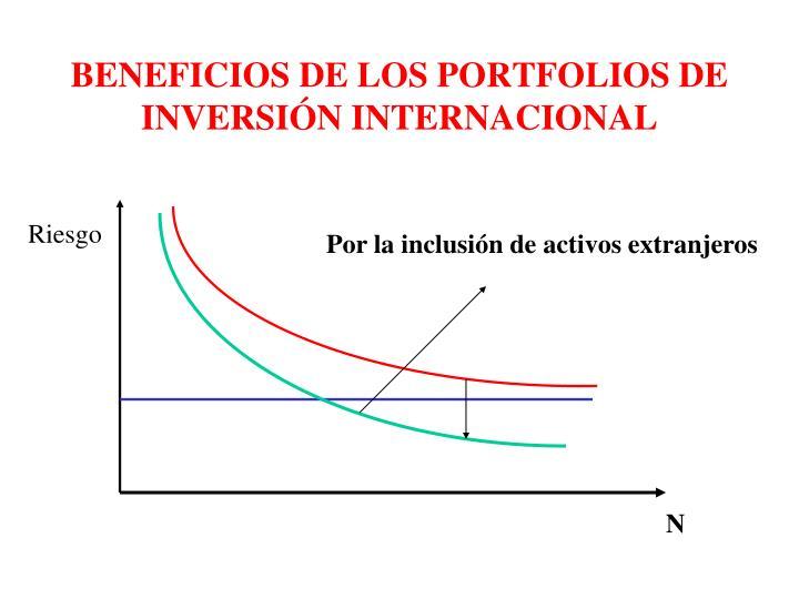 BENEFICIOS DE LOS PORTFOLIOS DE INVERSIÓN INTERNACIONAL