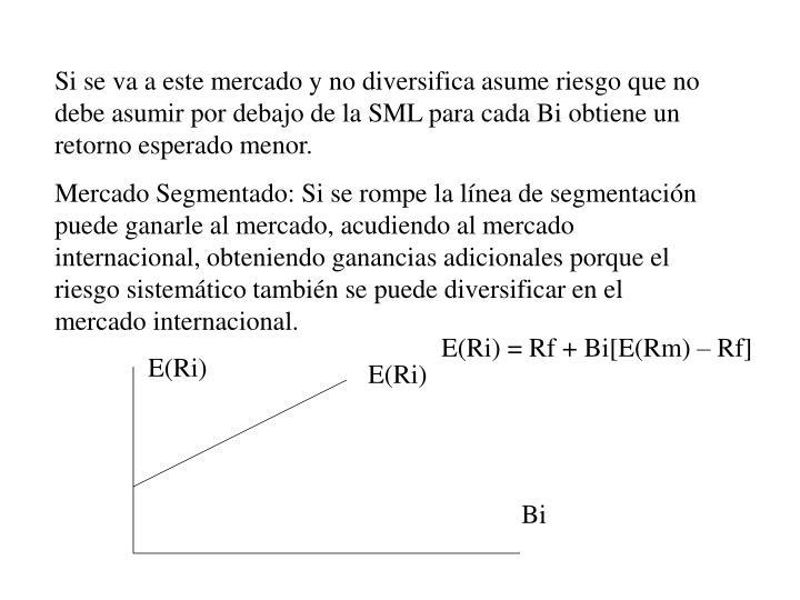Si se va a este mercado y no diversifica asume riesgo que no debe asumir por debajo de la SML para cada Bi obtiene un retorno esperado menor.