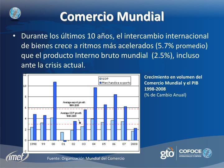 Durante los últimos 10 años, el intercambio internacional de bienes crece a ritmos más acelerados (5.7%