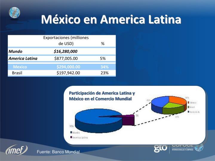 México en America Latina