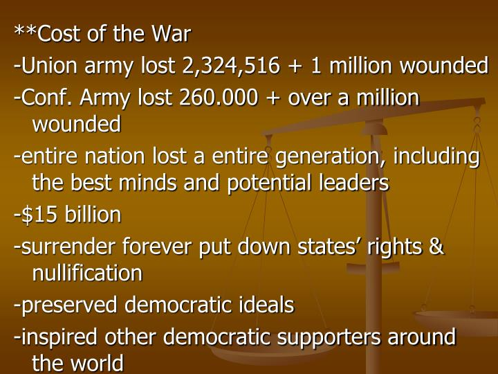 **Cost of the War