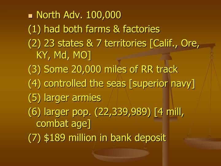 North Adv. 100,000