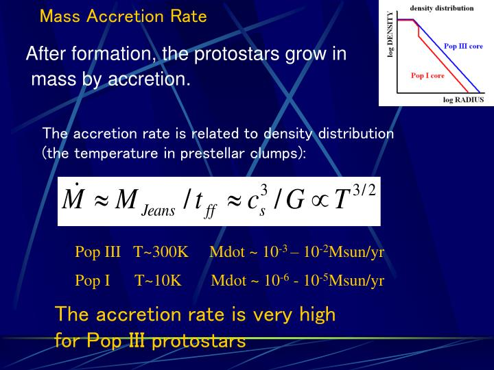 Mass Accretion Rate