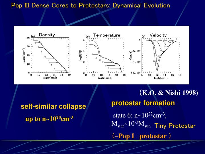 Pop III Dense Cores to Protostars: Dynamical Evolution