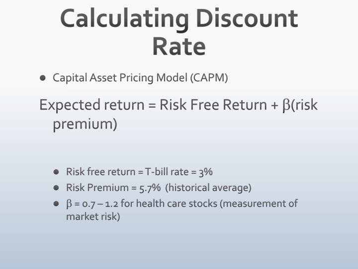 Calculating Discount Rate