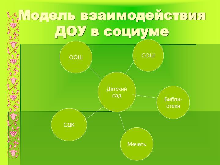 Модель взаимодействия ДОУ в социуме