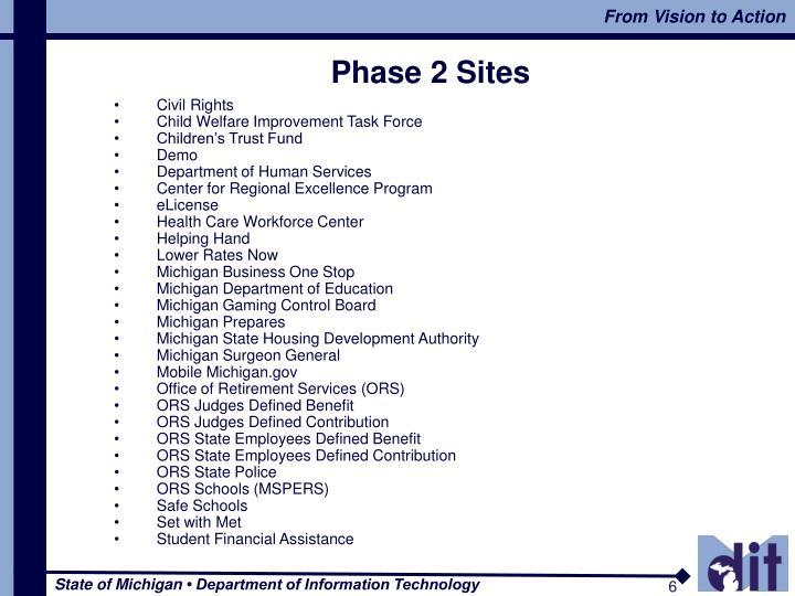Phase 2 Sites