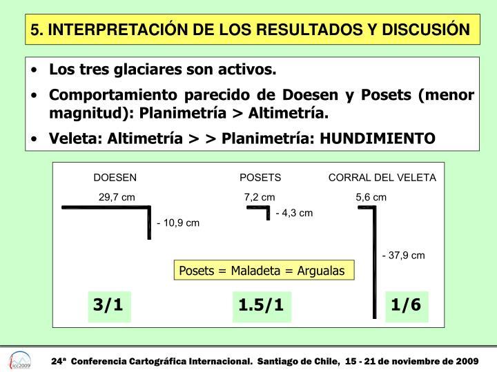 5. INTERPRETACIÓN DE LOS RESULTADOS Y DISCUSIÓN
