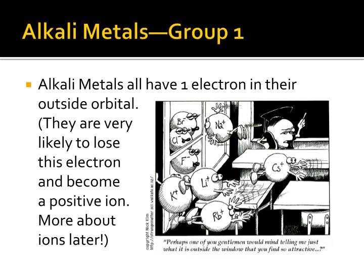 Alkali Metals—Group 1