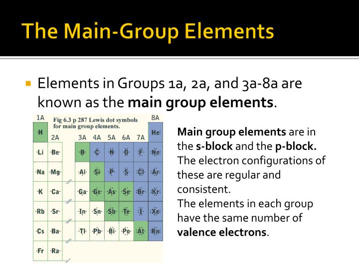The Main-Group Elements