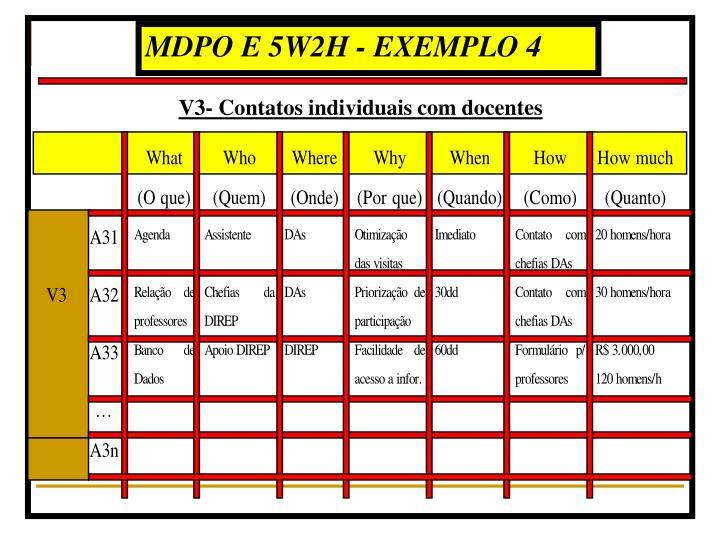 MDPO E 5W2H - EXEMPLO 4