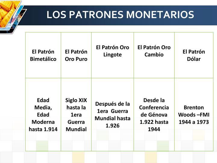 LOS PATRONES MONETARIOS