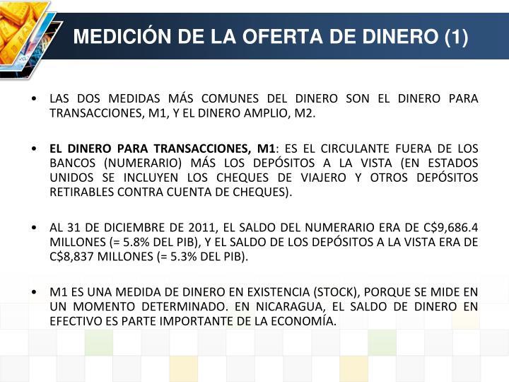 MEDICIÓN DE LA OFERTA DE DINERO (1)