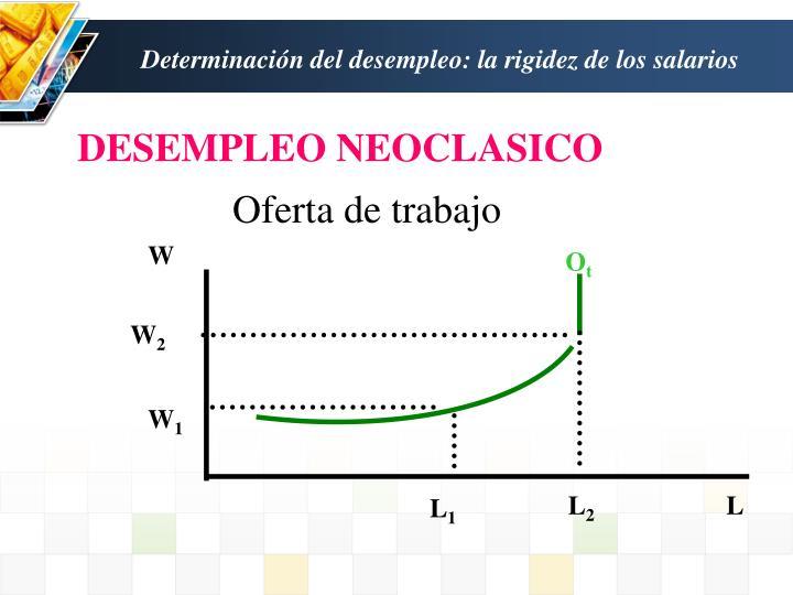 Determinación del desempleo: la rigidez de los salarios