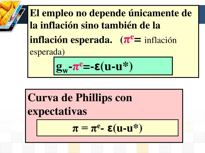 El empleo no depende únicamente de la inflación sino también de la inflación esperada.   (