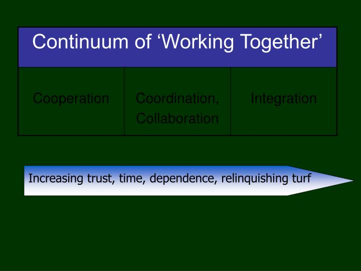 Increasing trust, time, dependence, relinquishing turf