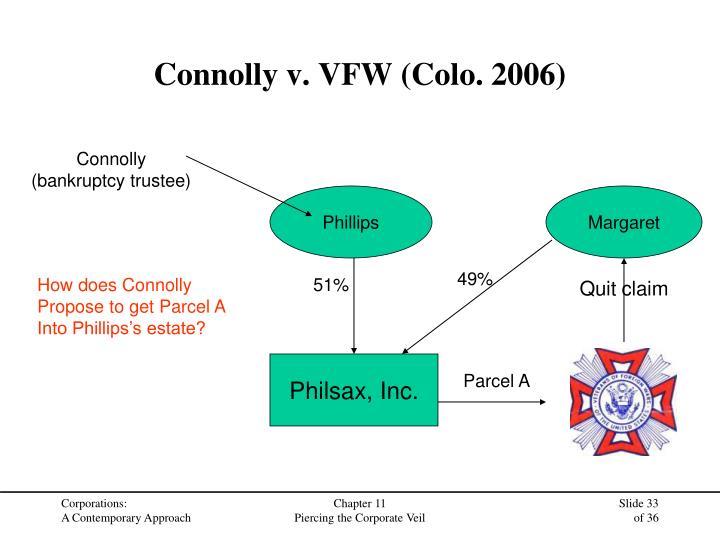 Connolly v. VFW (Colo. 2006)