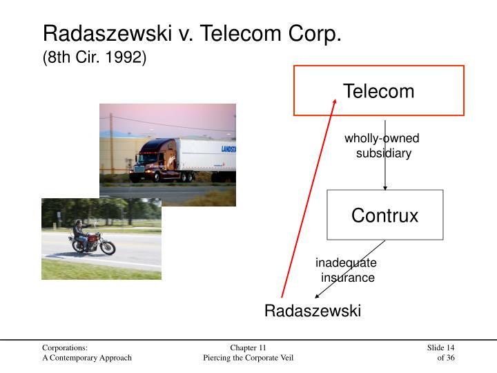 Radaszewski v. Telecom Corp.