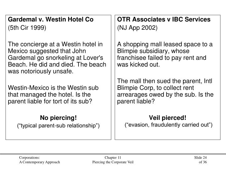 Gardemal v. Westin Hotel Co