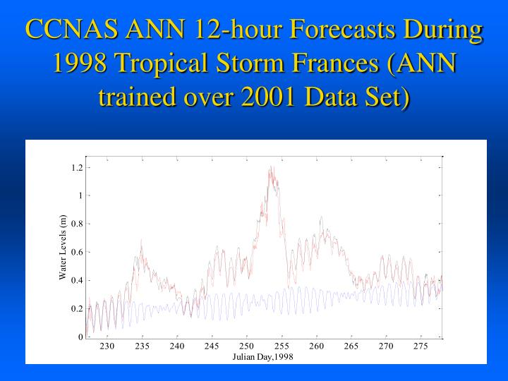 CCNAS ANN 12-hour Forecasts During 1998 Tropical Storm Frances (ANN trained over 2001 Data Set)