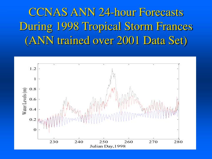 CCNAS ANN 24-hour Forecasts During 1998 Tropical Storm Frances (ANN trained over 2001 Data Set)