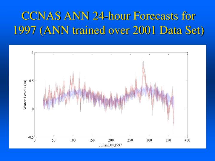 CCNAS ANN 24-hour Forecasts for 1997 (ANN trained over 2001 Data Set)