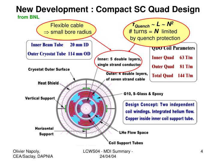 New Development : Compact SC Quad Design