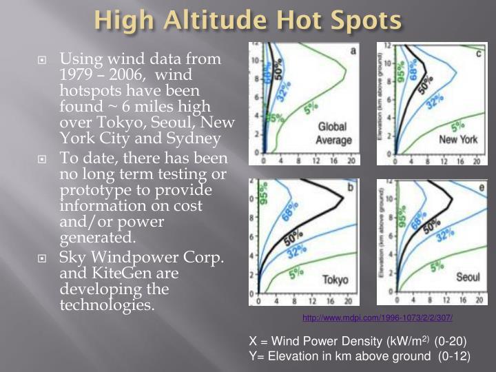 High Altitude Hot Spots