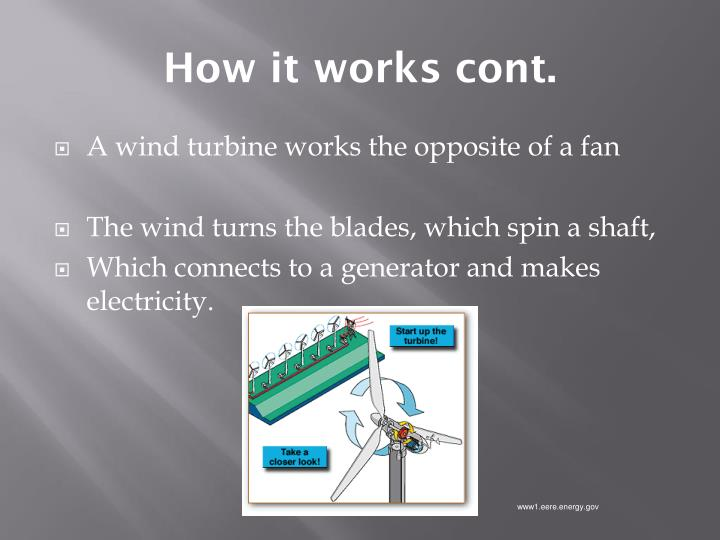 How it works cont.