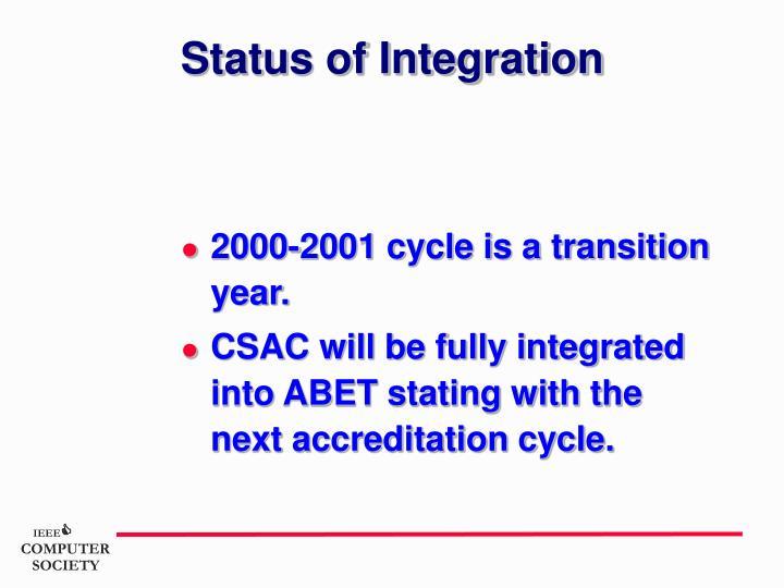 Status of Integration