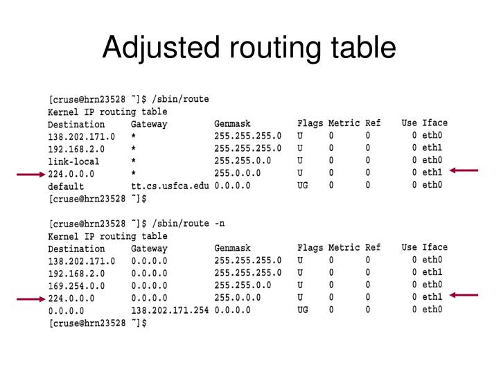 Adjusted routing table
