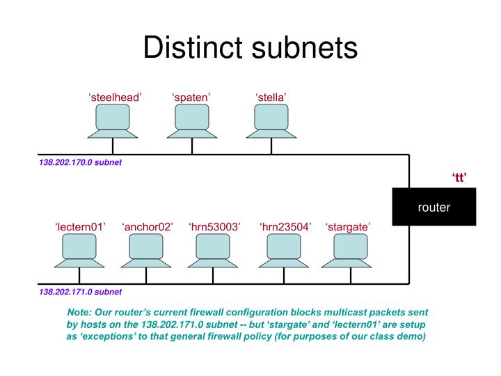 Distinct subnets