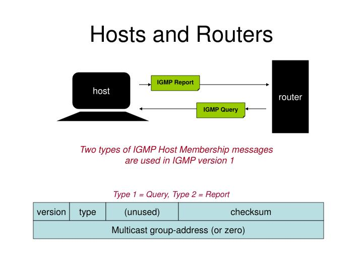 Hosts and Routers