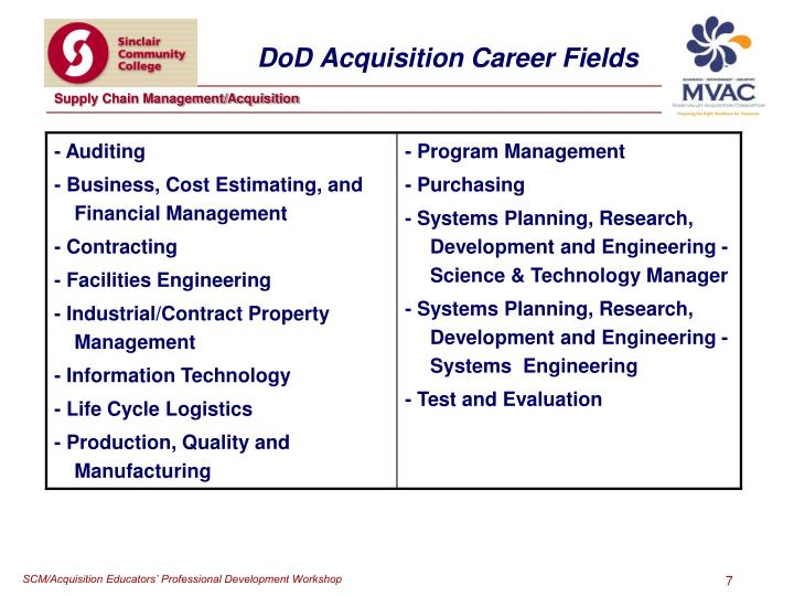 DoD Acquisition Career Fields