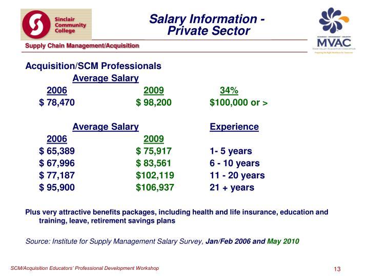 Acquisition/SCM Professionals