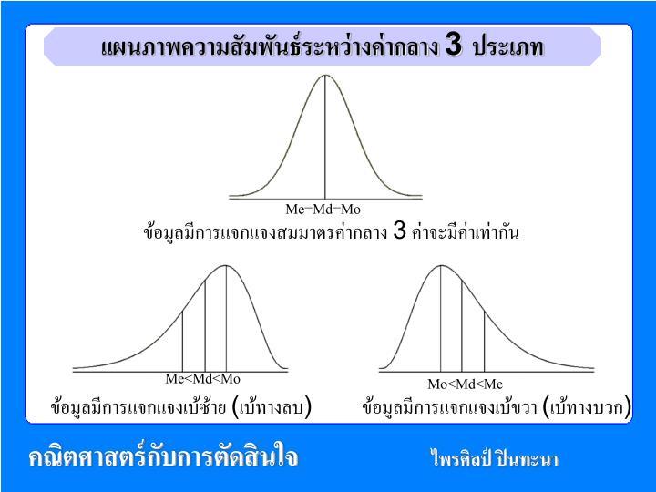 แผนภาพความสัมพันธ์ระหว่างค่ากลาง 3 ประเภท