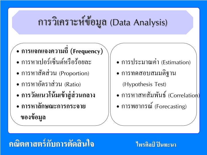 (Data Analysis)
