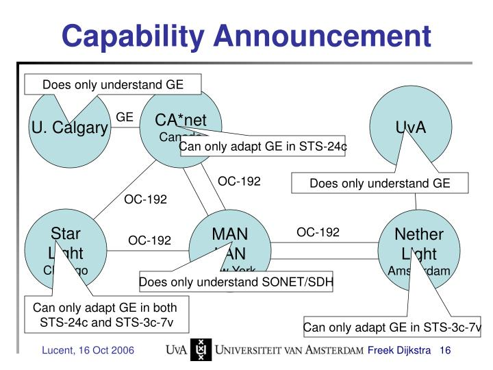Capability Announcement