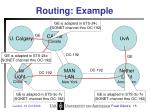 routing example1