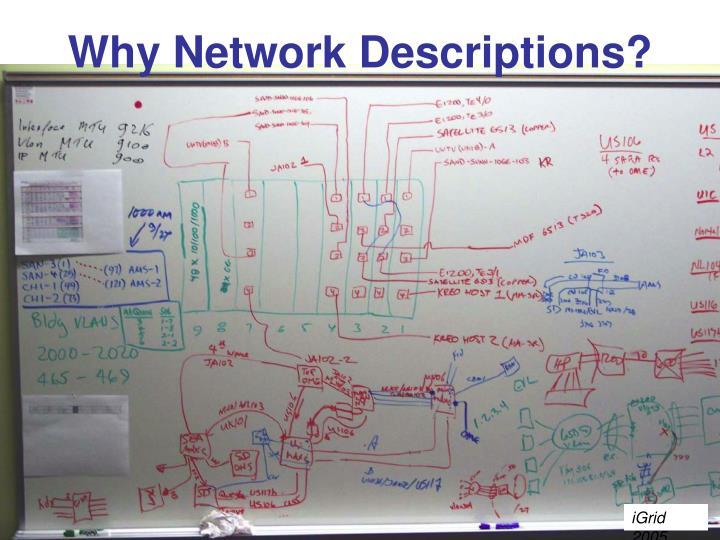 Why Network Descriptions?