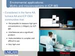 enviromental applications myths and misconceptions in icp ms