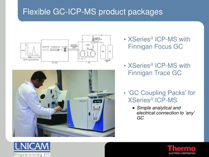 Flexible GC-ICP-MS product packages