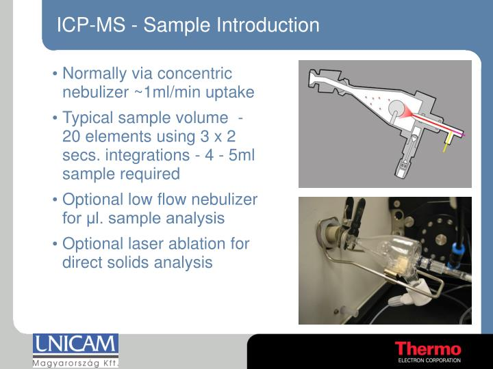 ICP-MS - Sample Introduction