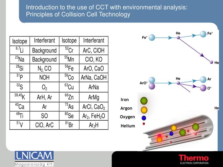 Introduction to the use of CCT with enviro