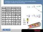 introduction to the use of cct with enviro nmental analysis principles of collision cell technology